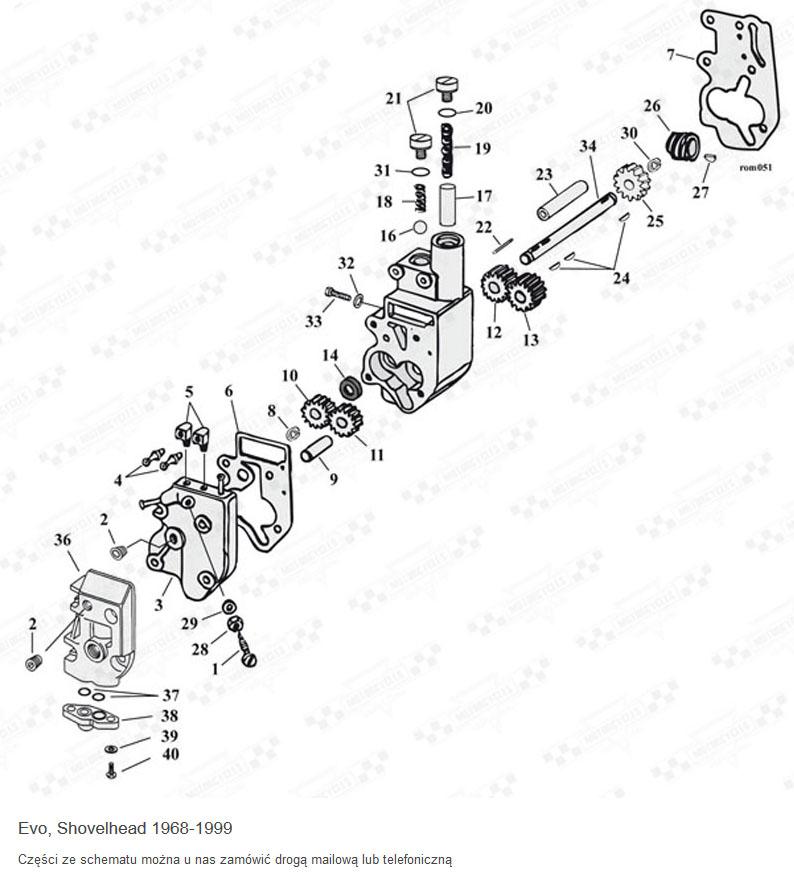 schematy cz u0119 u015bci do motocykli harley davidson i innych