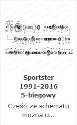 skrzynia-sportster-1.jpg