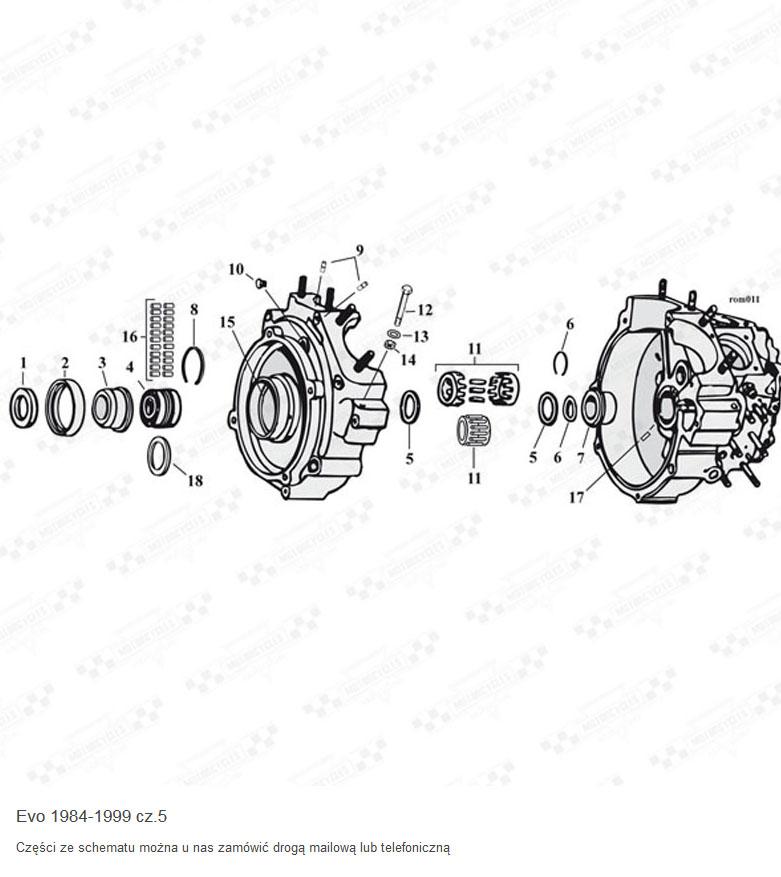 schematy silnika evolution w motocyklach harley davidson