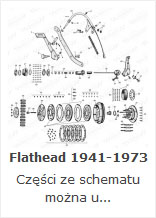 sprzeglo-flathead.jpg